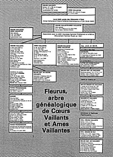 CBD n°28 - avril 1980 - Arbre généalogique de Coeurs Vaillants et Ames Vaillantes